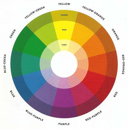 color wheel DotCom Creative Solutions