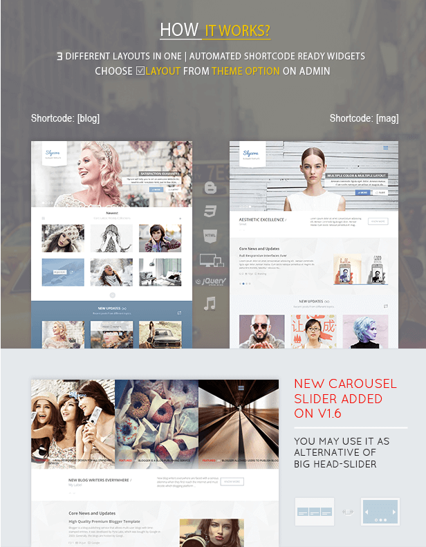 Slycore Responsive Flatstrap Template